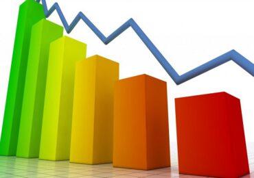 Deficitul bugetar a urcat la 2,48% din PIB